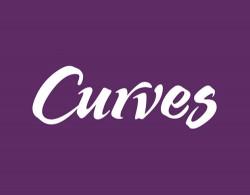 Academia Curves